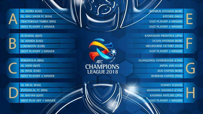 Tough Champions League Draw For Buriram United