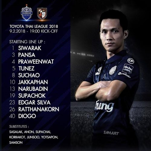 Buriram Off The Mark With Victory Over Ratchaburi In Tight Encounter
