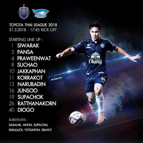 Buriram Leave It Late As Junsoo Grabs Stoppage Time Winner Against Chonburi
