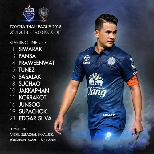 Buriram Take The Points With A Lack-Lustre Display Against Nakhon Ratchasima