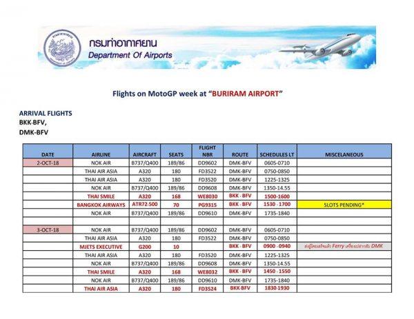 Buriram Arrival Flight Details From Bangkok Before MotoGP