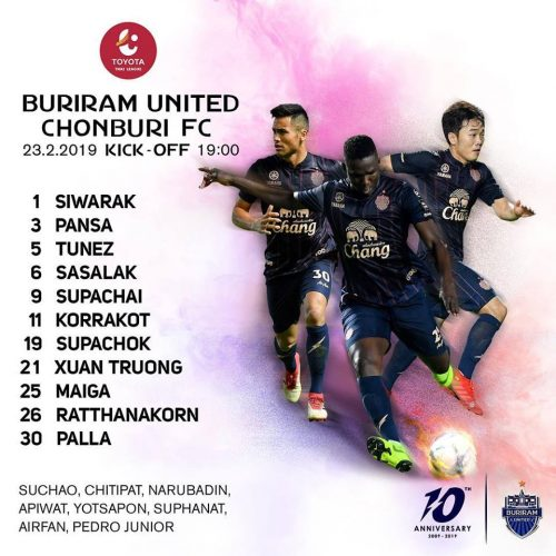 Buriram Defensive Errors Prove Costly In 2-2 Draw With Chonburi